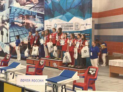 Всероссийские соревнования по плаванию «Юность России»