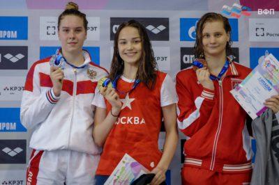 Поздравляем победителей и призеров на Первенства России среди юниоров в г. Пенза 15-19 мая 2019!