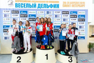 Поздравляем Победителей Всероссийских соревнований по плаванию «Веселый дельфин» !