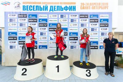Поздравляем победителей и призеров Всероссийских соревнований по плаванию «Веселый дельфин» 4 и 5 дней.