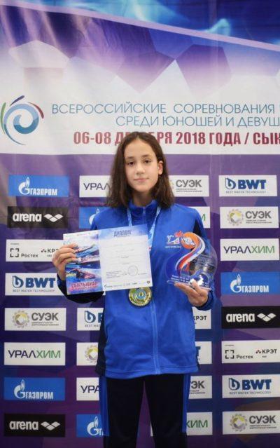 Поздравляем с присвоением спортивного звания «Мастера спорта России»