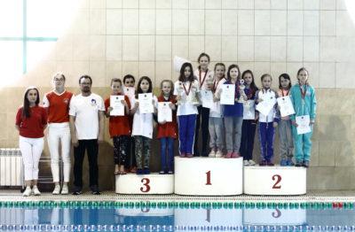 Поздравляем призеров II этапа Кубка г.Москвы